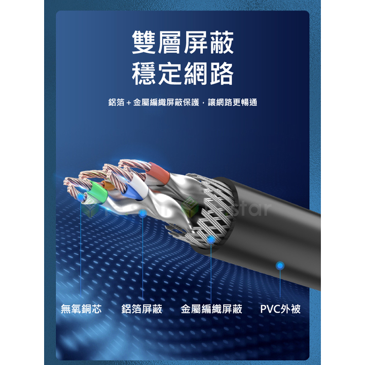 (VENTION)VENTION Wei Xun IBL series Gigabit Category 6 pure copper wire core / double-layer screen cover network extension cable 5M